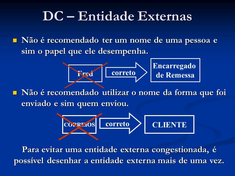 DC – Entidade Externas Não é recomendado ter um nome de uma pessoa e sim o papel que ele desempenha. Não é recomendado ter um nome de uma pessoa e sim