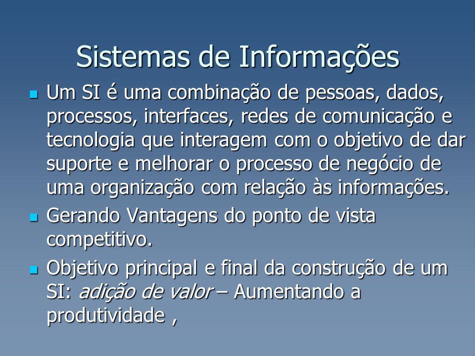 Sistemas de Informações Um SI é uma combinação de pessoas, dados, processos, interfaces, redes de comunicação e tecnologia que interagem com o objetiv