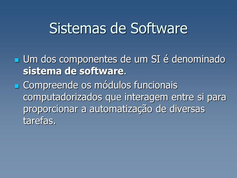 Sistemas de Software Um dos componentes de um SI é denominado sistema de software. Um dos componentes de um SI é denominado sistema de software. Compr