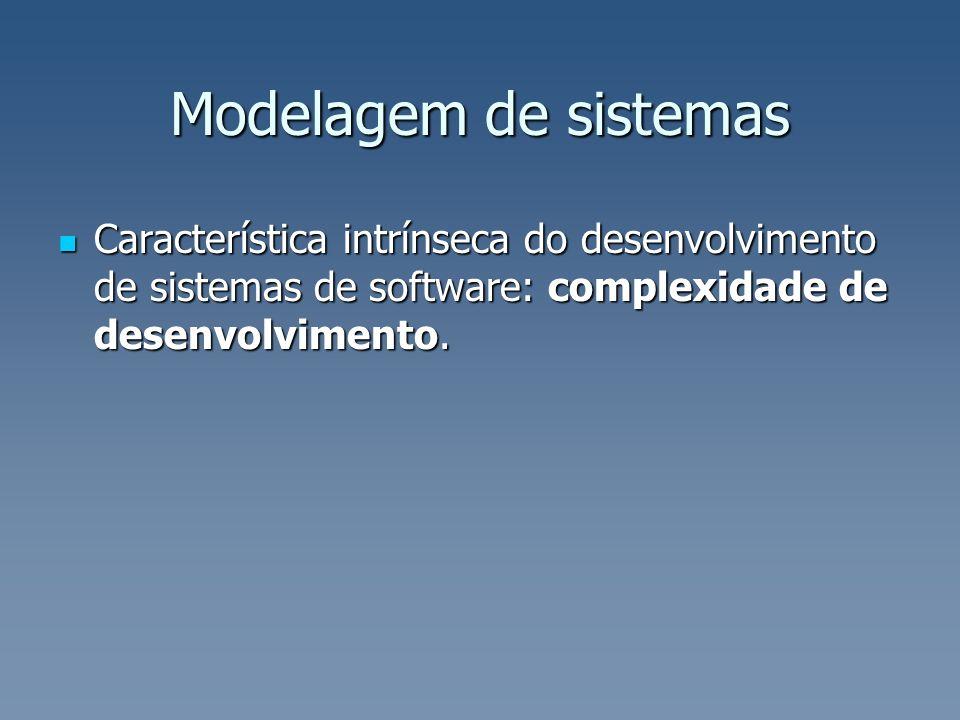 Modelagem de sistemas Característica intrínseca do desenvolvimento de sistemas de software: complexidade de desenvolvimento. Característica intrínseca