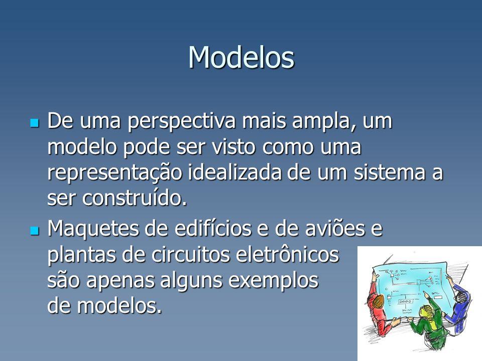 Modelos De uma perspectiva mais ampla, um modelo pode ser visto como uma representação idealizada de um sistema a ser construído. De uma perspectiva m