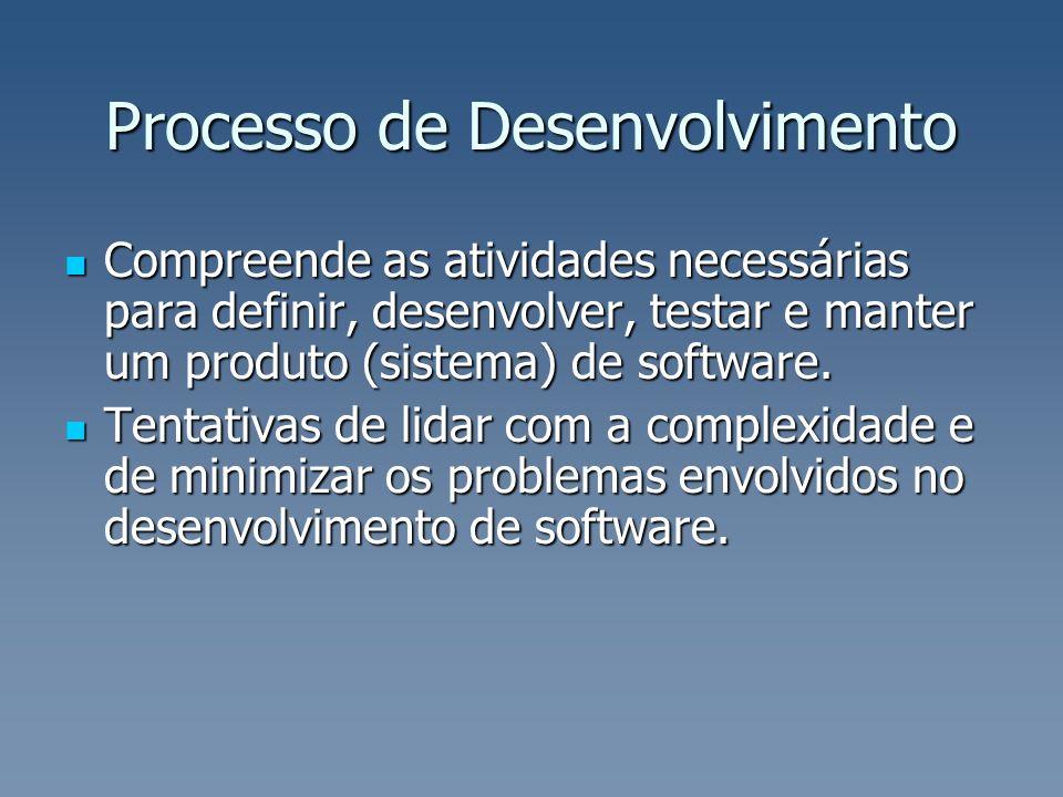 Processo de Desenvolvimento Compreende as atividades necessárias para definir, desenvolver, testar e manter um produto (sistema) de software. Compreen