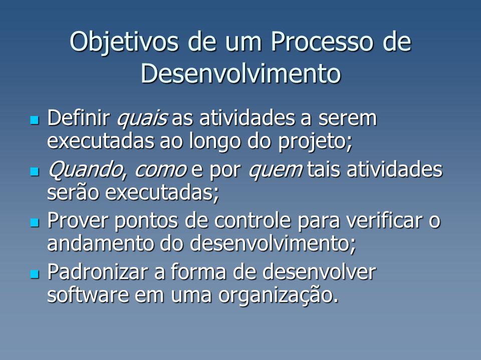 Objetivos de um Processo de Desenvolvimento Definir quais as atividades a serem executadas ao longo do projeto; Definir quais as atividades a serem ex