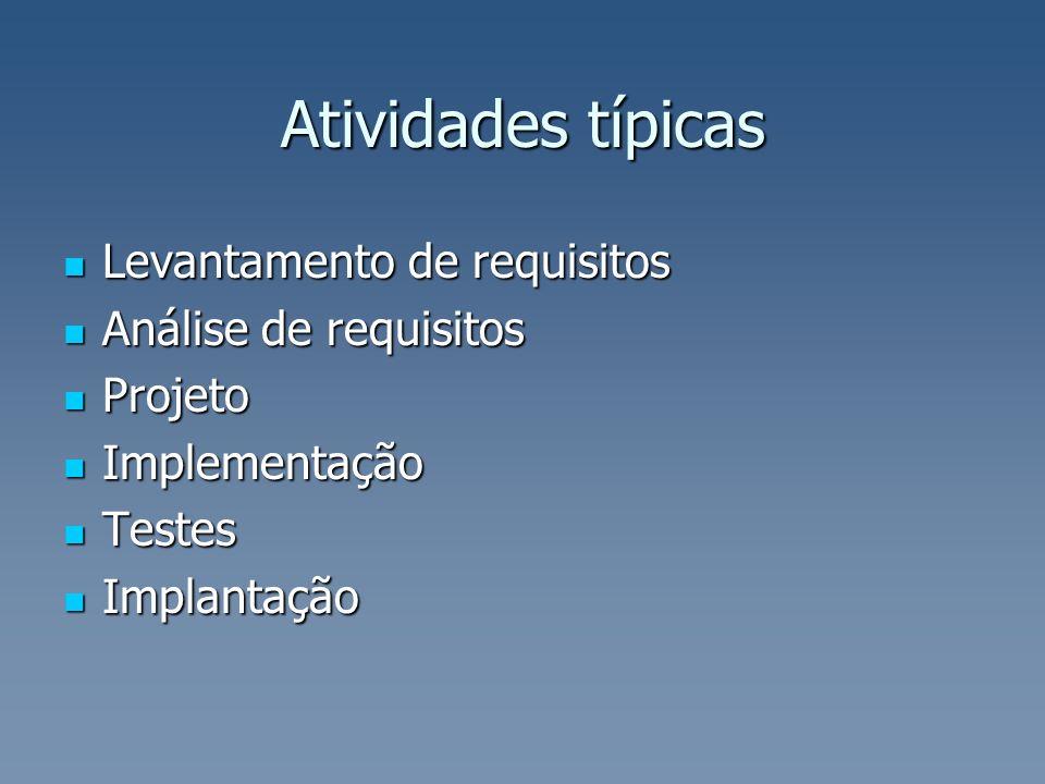 Atividades típicas Levantamento de requisitos Levantamento de requisitos Análise de requisitos Análise de requisitos Projeto Projeto Implementação Imp