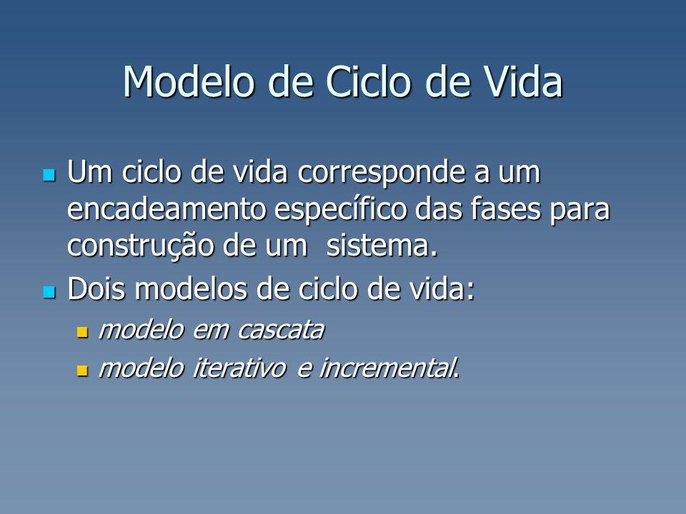 Modelo de Ciclo de Vida Um ciclo de vida corresponde a um encadeamento específico das fases para construção de um sistema. Um ciclo de vida correspond