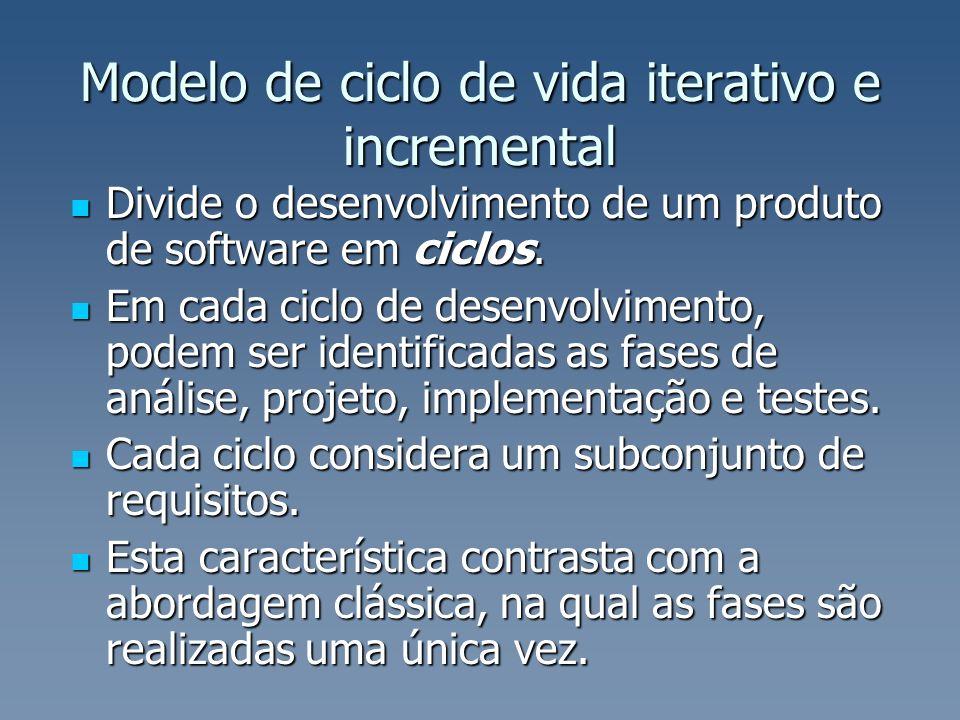 Modelo de ciclo de vida iterativo e incremental Divide o desenvolvimento de um produto de software em ciclos. Divide o desenvolvimento de um produto d