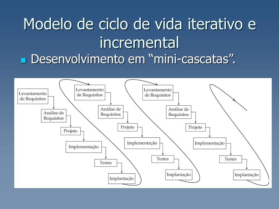 Modelo de ciclo de vida iterativo e incremental Desenvolvimento em mini-cascatas. Desenvolvimento em mini-cascatas.