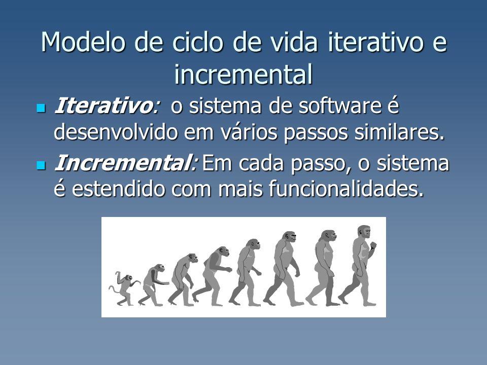 Modelo de ciclo de vida iterativo e incremental Iterativo: o sistema de software é desenvolvido em vários passos similares. Iterativo: o sistema de so