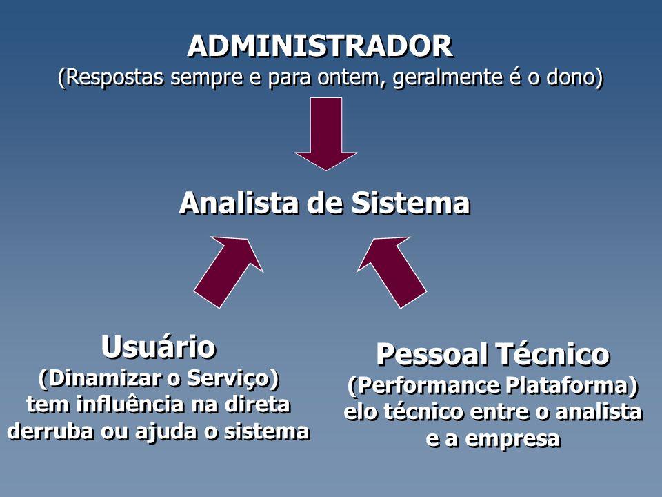 ADMINISTRADOR (Respostas sempre e para ontem, geralmente é o dono) ADMINISTRADOR (Respostas sempre e para ontem, geralmente é o dono) Analista de Sist