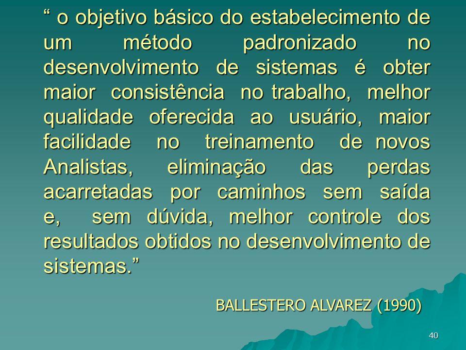 40 o objetivo básico do estabelecimento de um método padronizado no desenvolvimento de sistemas é obter maior consistência no trabalho, melhor qualida