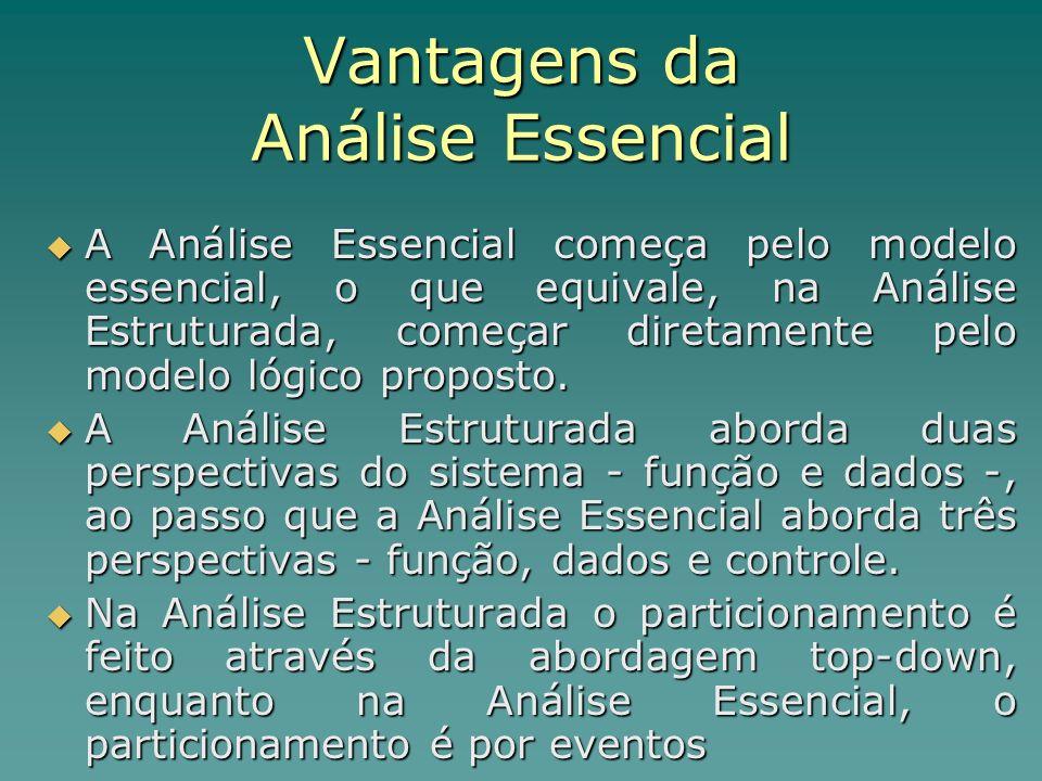 Vantagens da Análise Essencial A Análise Essencial começa pelo modelo essencial, o que equivale, na Análise Estruturada, começar diretamente pelo mode