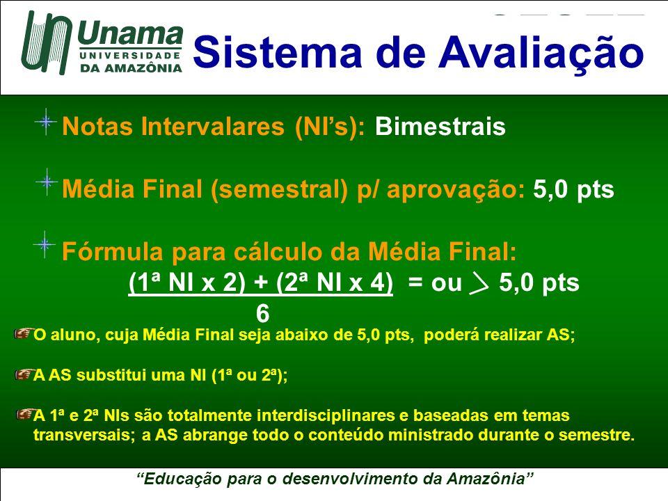 Educação para o desenvolvimento da Amazônia A UNAMA NO BRASIL Notas Intervalares (NIs): Bimestrais Média Final (semestral) p/ aprovação: 5,0 pts Fórmu