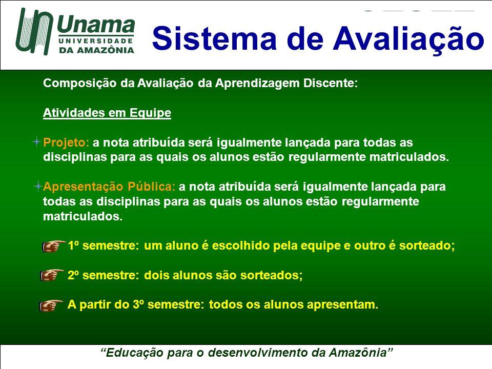 Educação para o desenvolvimento da Amazônia A UNAMA NO BRASIL Composição da Avaliação da Aprendizagem Discente: Atividades em Equipe Projeto: a nota a
