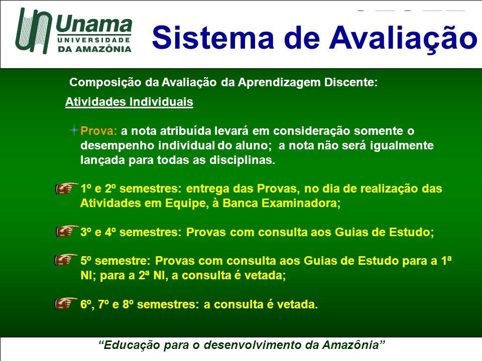 Educação para o desenvolvimento da Amazônia A UNAMA NO BRASIL Atividades Individuais Prova: a nota atribuída levará em consideração somente o desempen