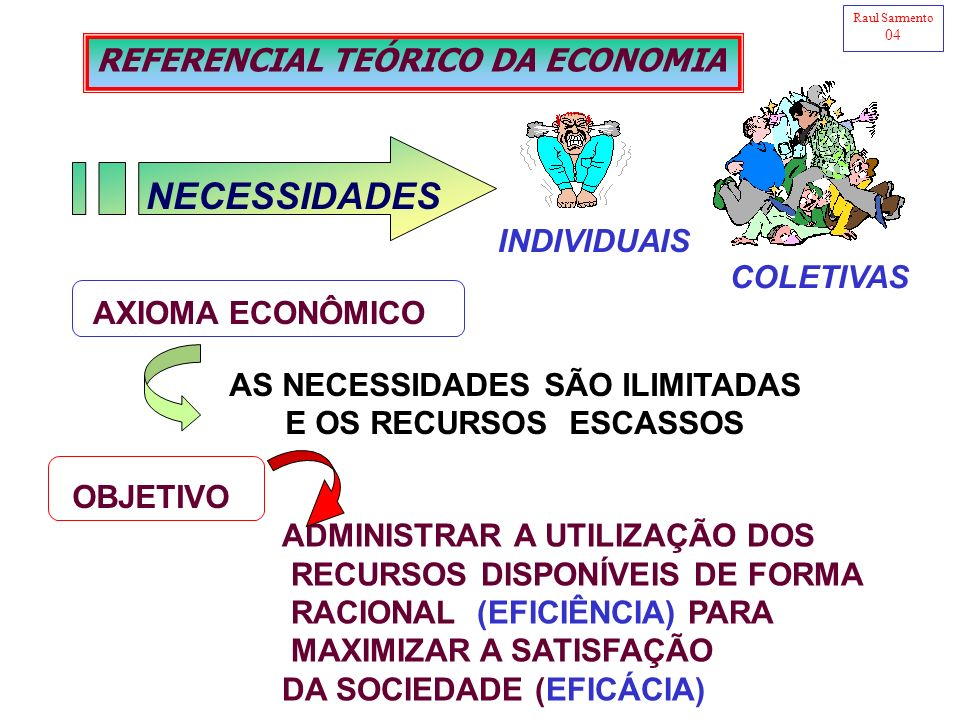 A CIÊNCIA ECONÔMICA Estuda o modo como são administrados os recursos para a produção de bens e serviços e a sua distribuição para o consumo entre os m