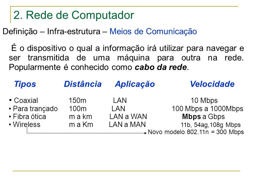 2. Rede de Computador Definição – Infra-estrutura – Meios de Comunicação É o dispositivo o qual a informação irá utilizar para navegar e ser transmiti