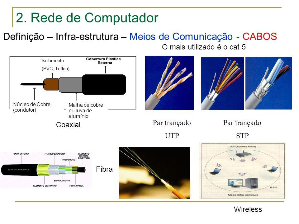 2. Rede de Computador Definição – Infra-estrutura – Meios de Comunicação - CABOS Malha de cobre ou luva de alumínio Isolamento (PVC, Teflon) Núcleo de