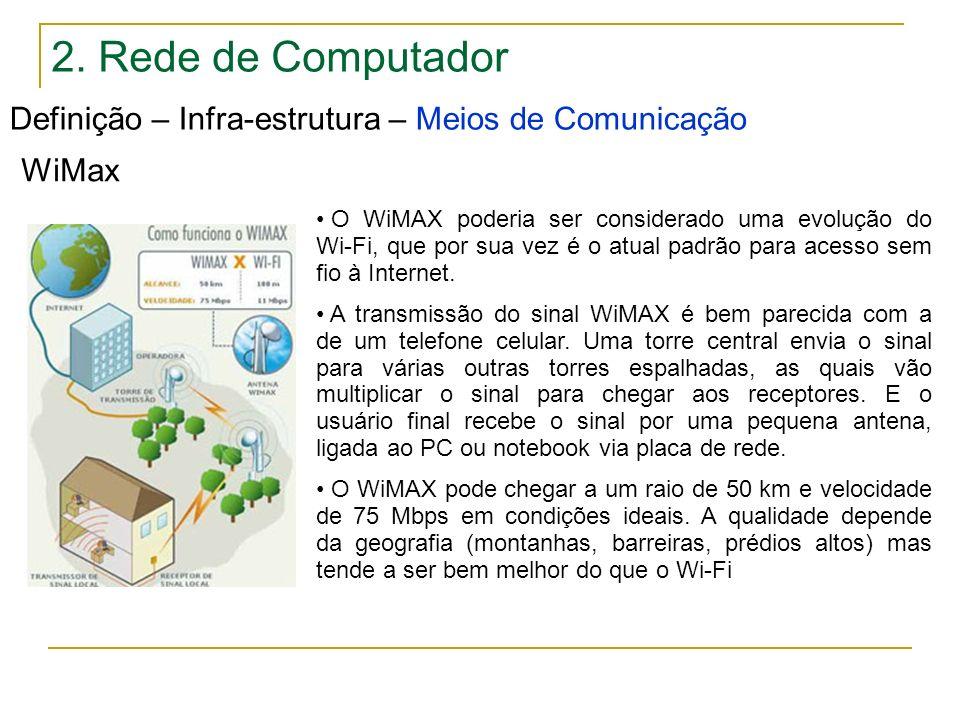 2. Rede de Computador Definição – Infra-estrutura – Meios de Comunicação O WiMAX poderia ser considerado uma evolução do Wi-Fi, que por sua vez é o at