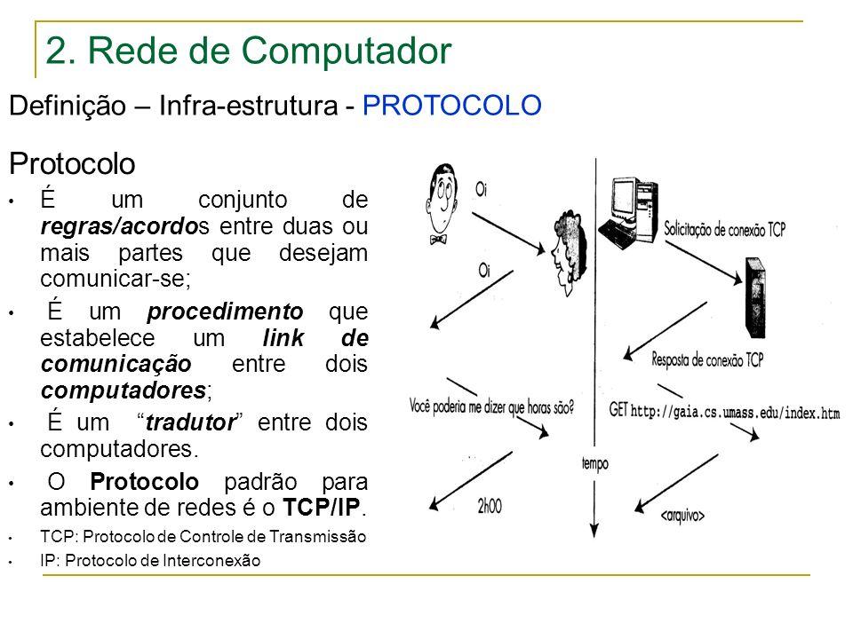 2. Rede de Computador Definição – Infra-estrutura - PROTOCOLO Protocolo É um conjunto de regras/acordos entre duas ou mais partes que desejam comunica