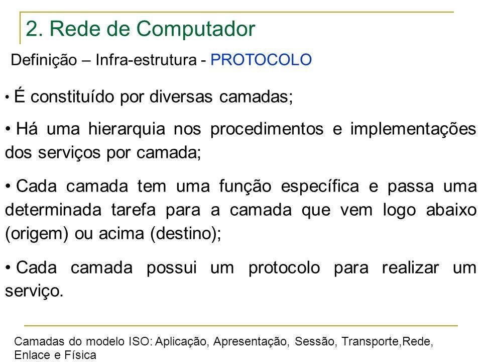 2. Rede de Computador Definição – Infra-estrutura - PROTOCOLO É constituído por diversas camadas; Há uma hierarquia nos procedimentos e implementações