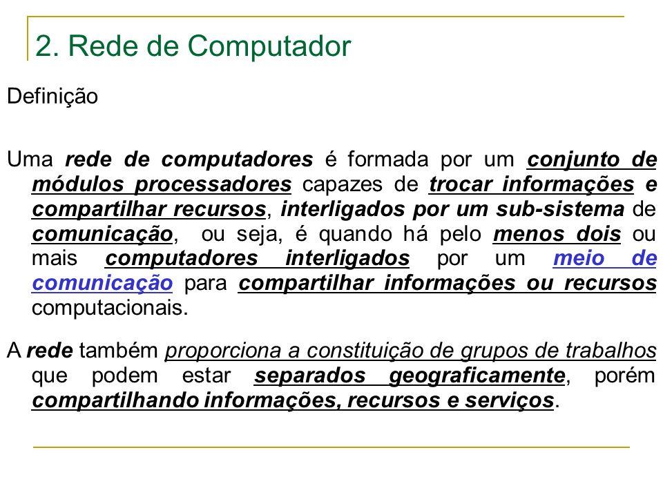 2. Rede de Computador Definição Uma rede de computadores é formada por um conjunto de módulos processadores capazes de trocar informações e compartilh