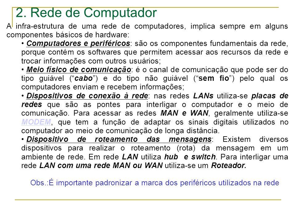 2. Rede de Computador A infra-estrutura de uma rede de computadores, implica sempre em alguns componentes básicos de hardware: Computadores e periféri
