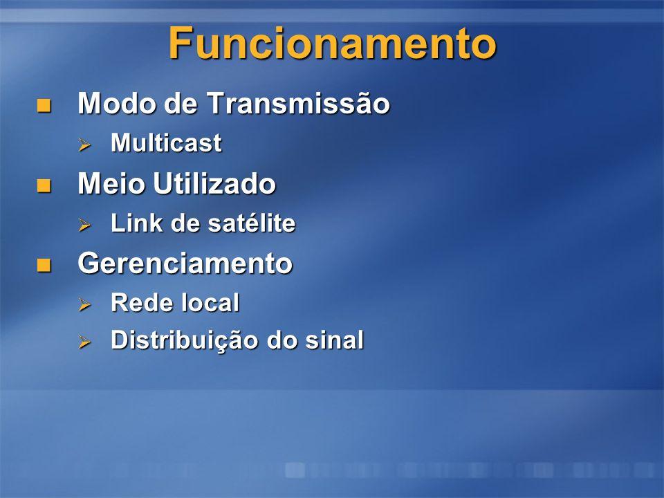 Funcionamento Modo de Transmissão Modo de Transmissão Multicast Multicast Meio Utilizado Meio Utilizado Link de satélite Link de satélite Gerenciamento Gerenciamento Rede local Rede local Distribuição do sinal Distribuição do sinal