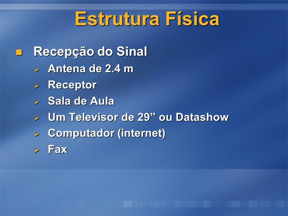 Obrigado jean@unama.br Transmissão de Aulas Via Satélite