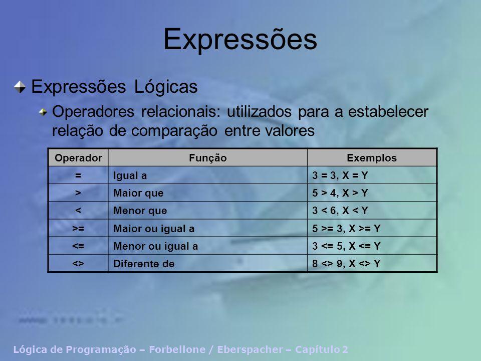 Lógica de Programação – Forbellone / Eberspacher – Capítulo 2 Expressões Expressões Lógicas Operadores relacionais: utilizados para a estabelecer rela