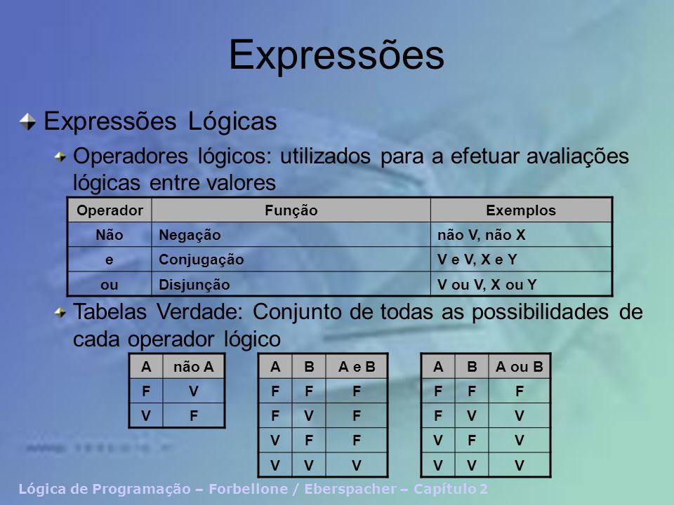 Lógica de Programação – Forbellone / Eberspacher – Capítulo 2 Expressões Expressões Lógicas Operadores lógicos: utilizados para a efetuar avaliações l