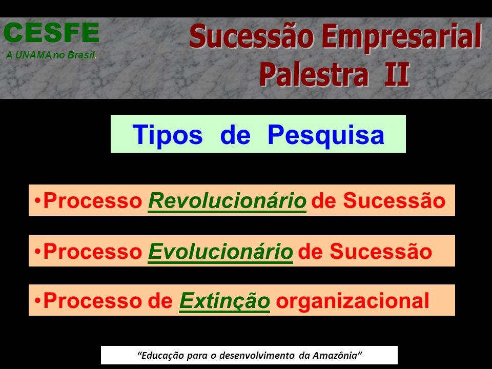 Educação para o desenvolvimento da Amazônia Tipos de Pesquisa CESFE A UNAMA no Brasil. Processo Revolucionário de Sucessão Processo Evolucionário de S