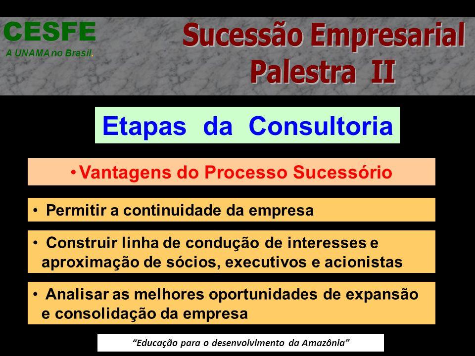 Educação para o desenvolvimento da Amazônia Etapas da Consultoria CESFE A UNAMA no Brasil. Vantagens do Processo Sucessório Permitir a continuidade da