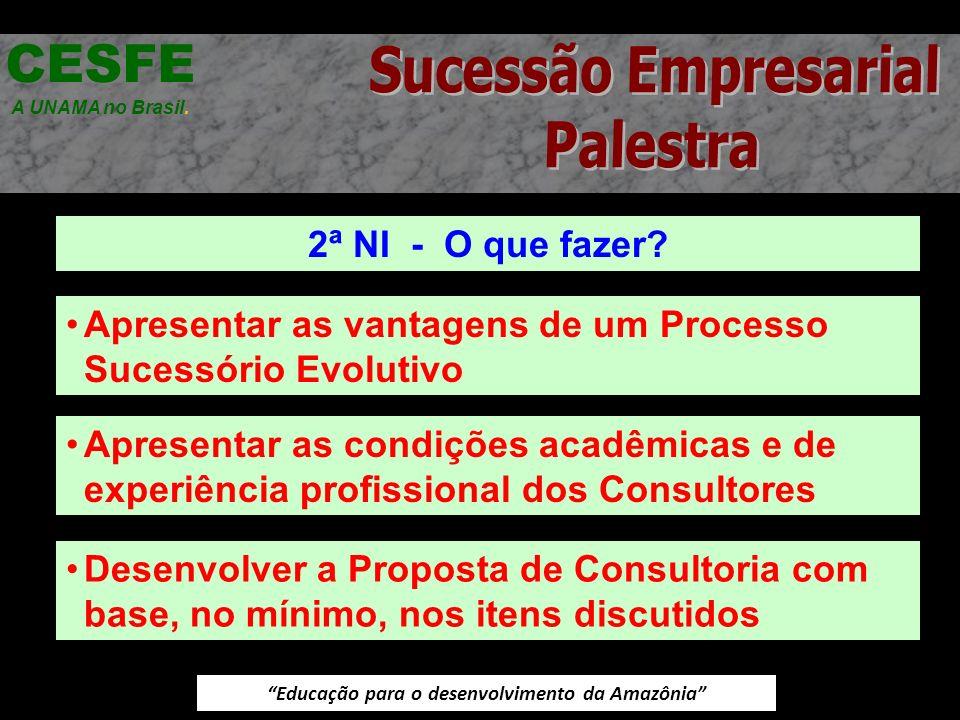 Educação para o desenvolvimento da Amazônia 2ª NI - O que fazer? CESFE A UNAMA no Brasil. Apresentar as vantagens de um Processo Sucessório Evolutivo