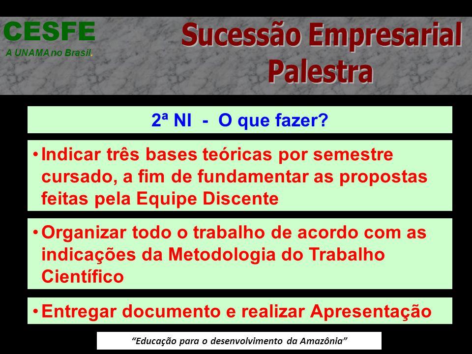Educação para o desenvolvimento da Amazônia 2ª NI - O que fazer? CESFE A UNAMA no Brasil. Indicar três bases teóricas por semestre cursado, a fim de f