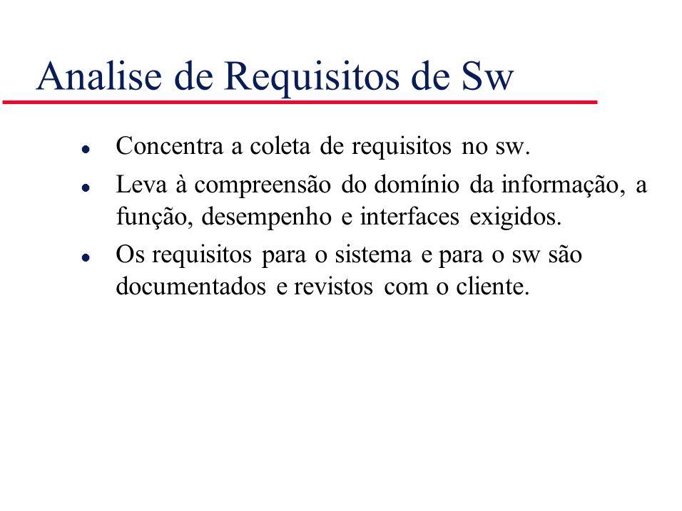 Analise de Requisitos de Sw l Concentra a coleta de requisitos no sw. l Leva à compreensão do domínio da informação, a função, desempenho e interfaces