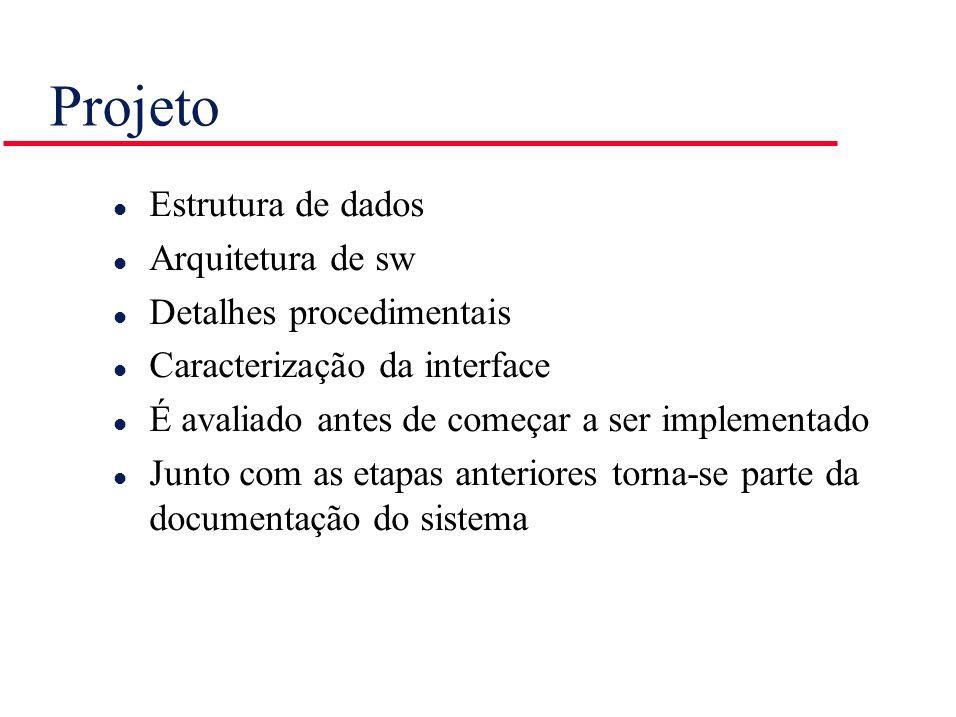 Projeto l Estrutura de dados l Arquitetura de sw l Detalhes procedimentais l Caracterização da interface l É avaliado antes de começar a ser implement