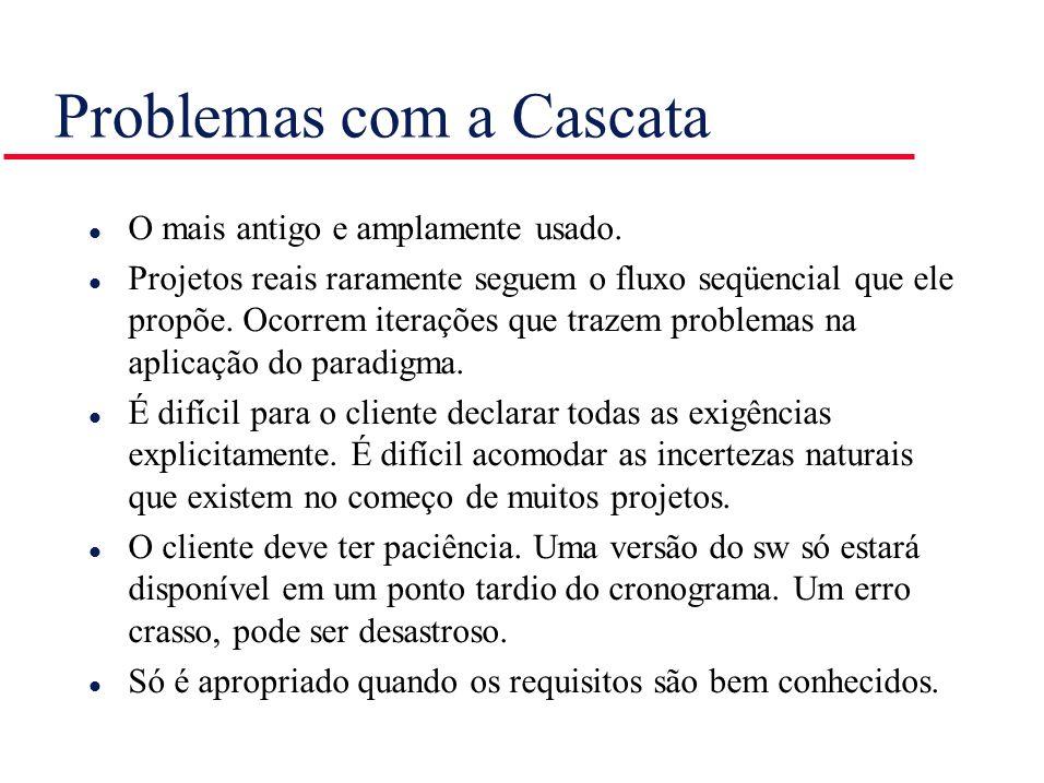 Problemas com a Cascata l O mais antigo e amplamente usado. l Projetos reais raramente seguem o fluxo seqüencial que ele propõe. Ocorrem iterações que