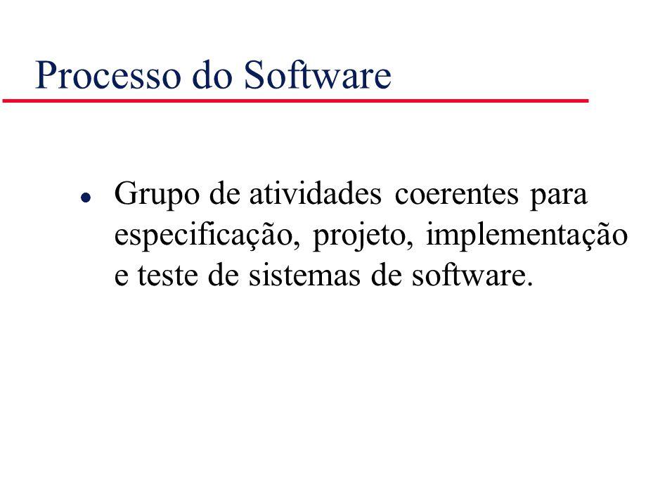 Objetivos l Introduzir os processos de modelagem de software l Descrever alguns modelos de processos e quando eles devem ser usados l Descrever em linhas gerais o processo modelo para os requisitos de engenharia, de desenvolvimento de softare, seu teste e evolução l Indroduzir a tecnologia CASE para o auxílio dos processos de software