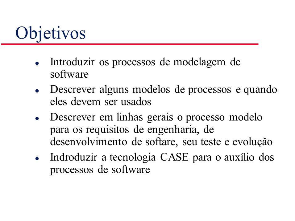 Objetivos l Introduzir os processos de modelagem de software l Descrever alguns modelos de processos e quando eles devem ser usados l Descrever em lin