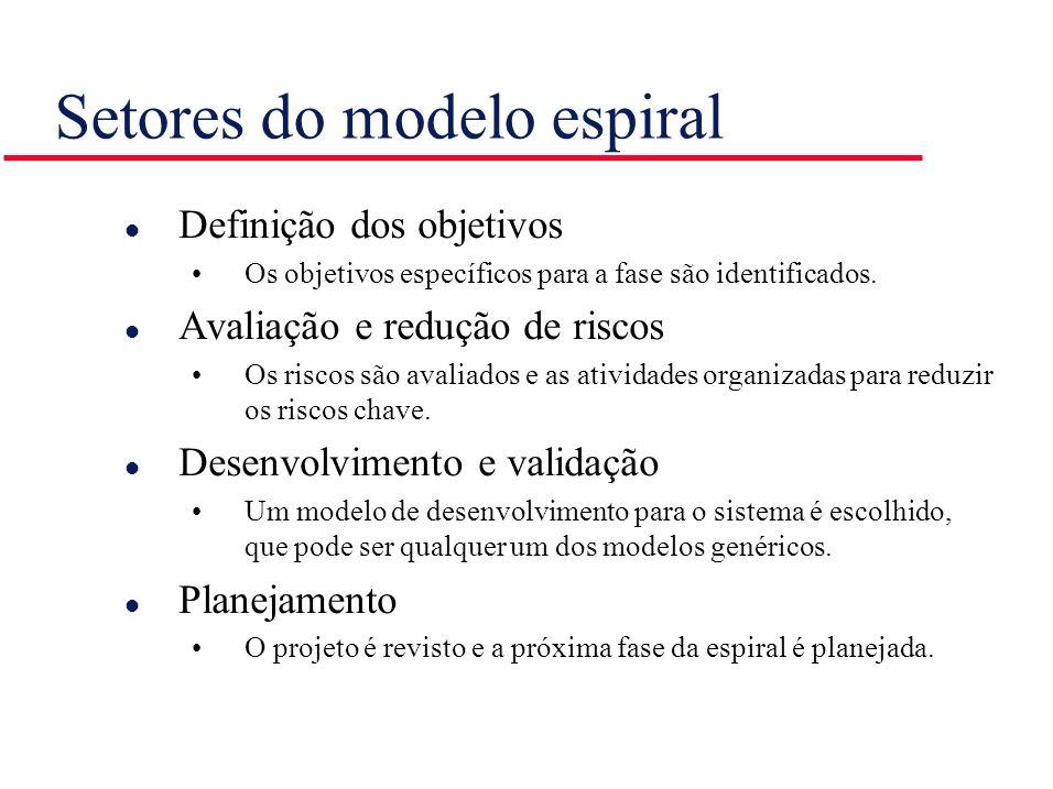 Setores do modelo espiral l Definição dos objetivos Os objetivos específicos para a fase são identificados. l Avaliação e redução de riscos Os riscos