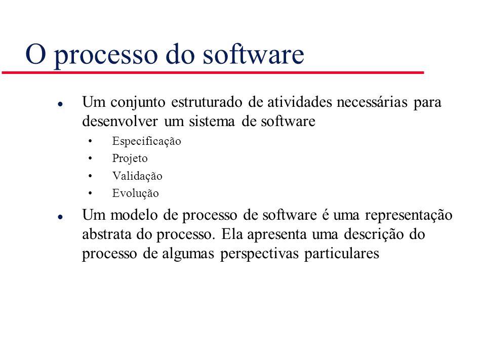 O processo do software l Um conjunto estruturado de atividades necessárias para desenvolver um sistema de software Especificação Projeto Validação Evo