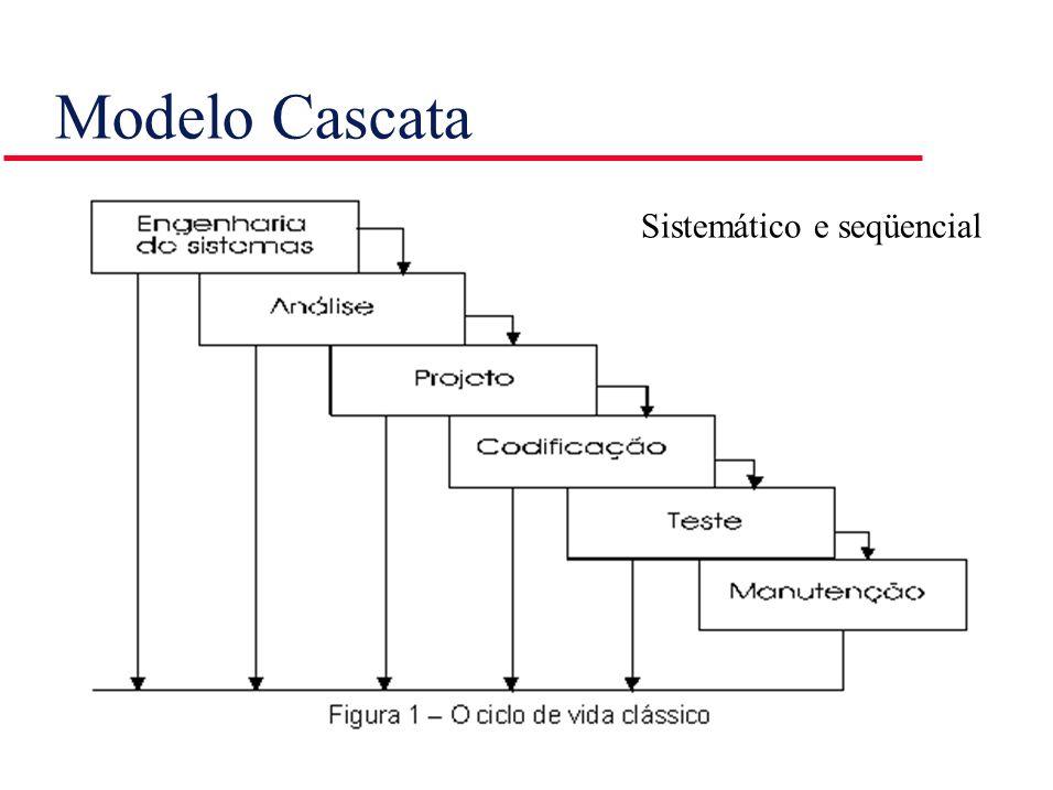 Modelo Cascata Sistemático e seqüencial