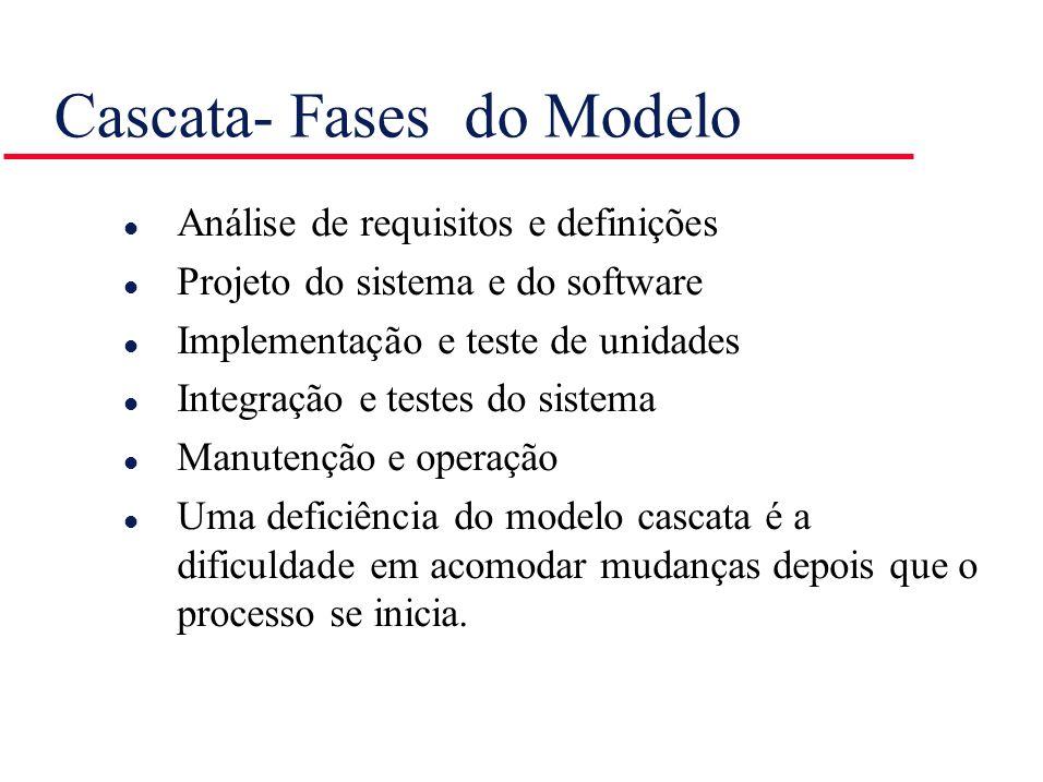 Cascata- Fases do Modelo l Análise de requisitos e definições l Projeto do sistema e do software l Implementação e teste de unidades l Integração e te