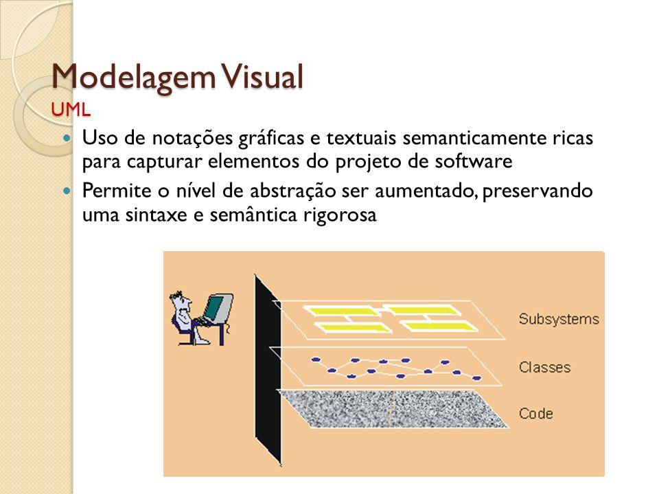Modelagem Visual UML Uso de notações gráficas e textuais semanticamente ricas para capturar elementos do projeto de software Permite o nível de abstra