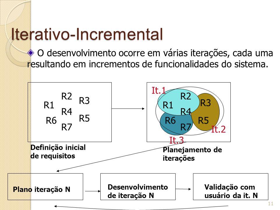Iterativo-Incremental 11 R1 R2 R5 R3 R4 R7 R6 R1 R2 R5 R3 R4 R7 R6 It.1 It.2 It.3 Definição inicial de requisitos Planejamento de iterações Desenvolvi