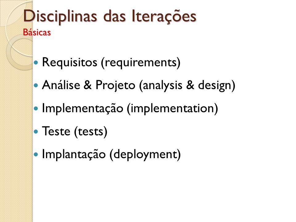 Disciplinas das Iterações Básicas Requisitos (requirements) Análise & Projeto (analysis & design) Implementação (implementation) Teste (tests) Implant