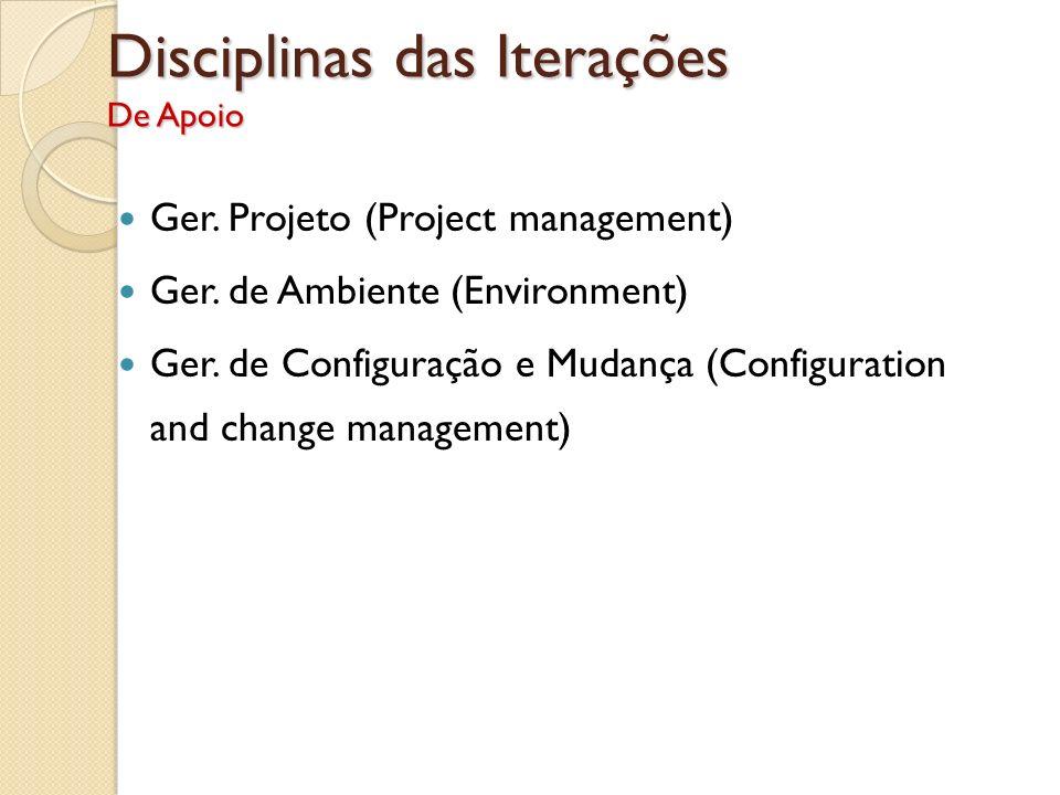 Disciplinas das Iterações De Apoio Ger. Projeto (Project management) Ger. de Ambiente (Environment) Ger. de Configuração e Mudança (Configuration and