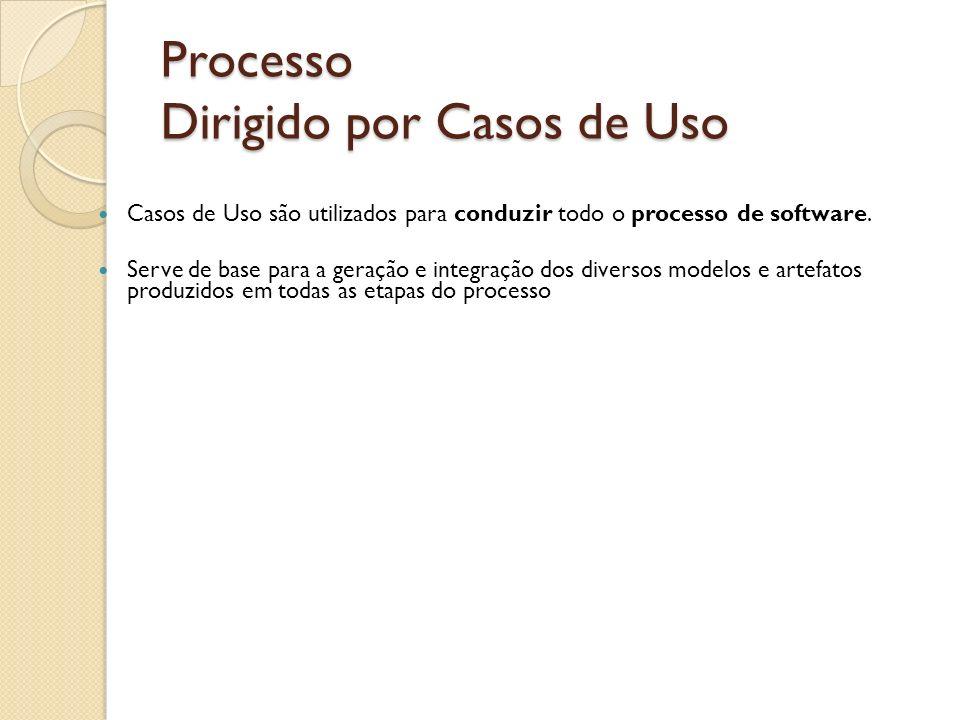 Processo Dirigido por Casos de Uso Casos de Uso são utilizados para conduzir todo o processo de software. Serve de base para a geração e integração do