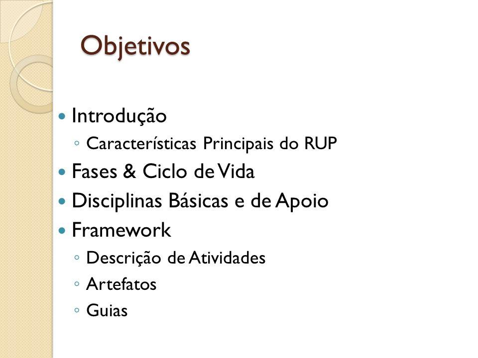 Objetivos Introdução Características Principais do RUP Fases & Ciclo de Vida Disciplinas Básicas e de Apoio Framework Descrição de Atividades Artefato