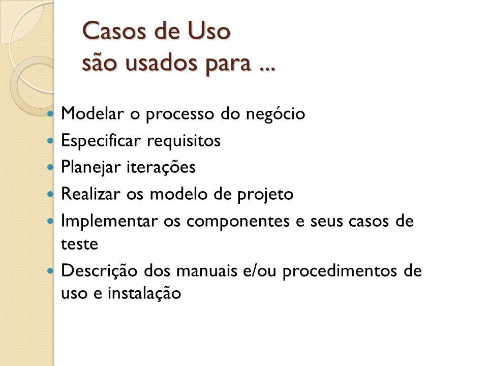 Casos de Uso são usados para... Modelar o processo do negócio Especificar requisitos Planejar iterações Realizar os modelo de projeto Implementar os c